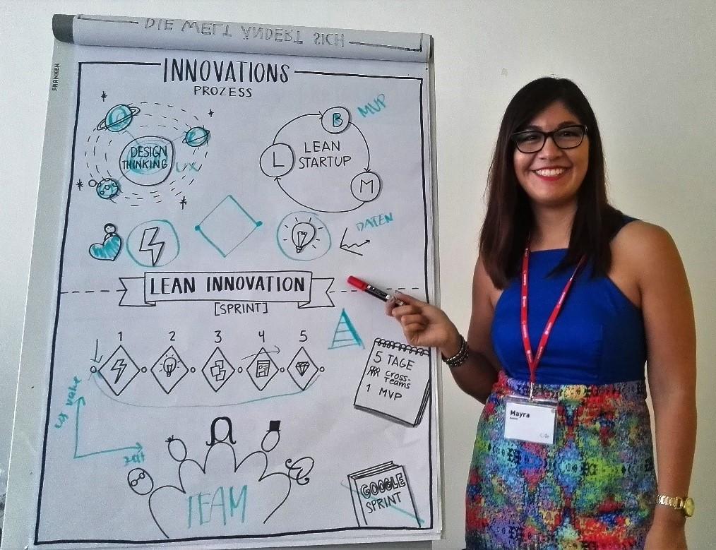 """UX Camp West 2016 - Marya von Relevantive """"5 Hürden der Innovation"""" 2"""