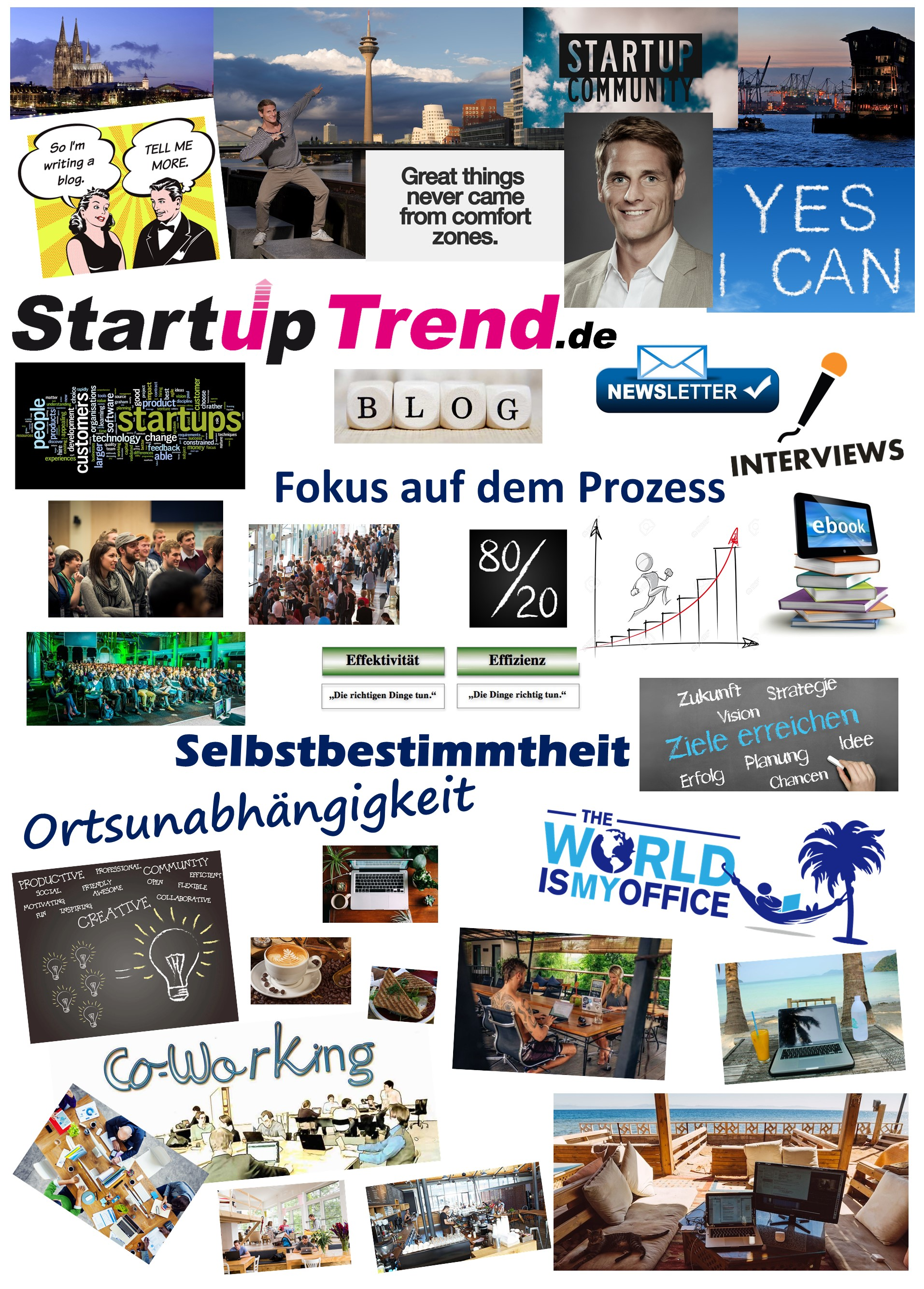 Vision Board StartupTrend